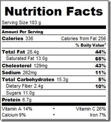 pineapple cake nutrition